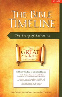 A Quick Journey Through the Bible | TheGreatAdventure ca